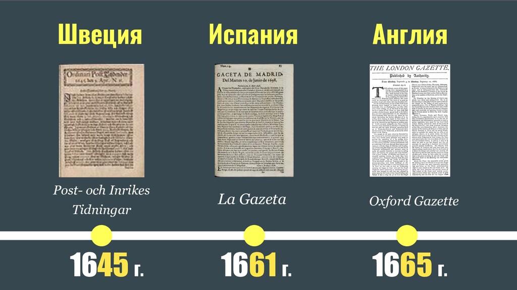 1645 г. Швеция 1661 г. 1665 г. Испания Англия P...