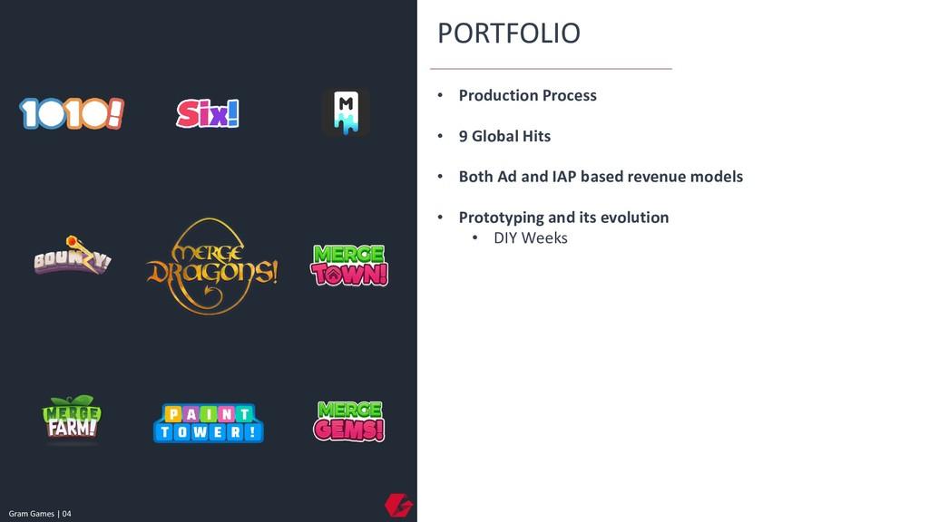 PORTFOLIO • Production Process • 9 Global Hits ...