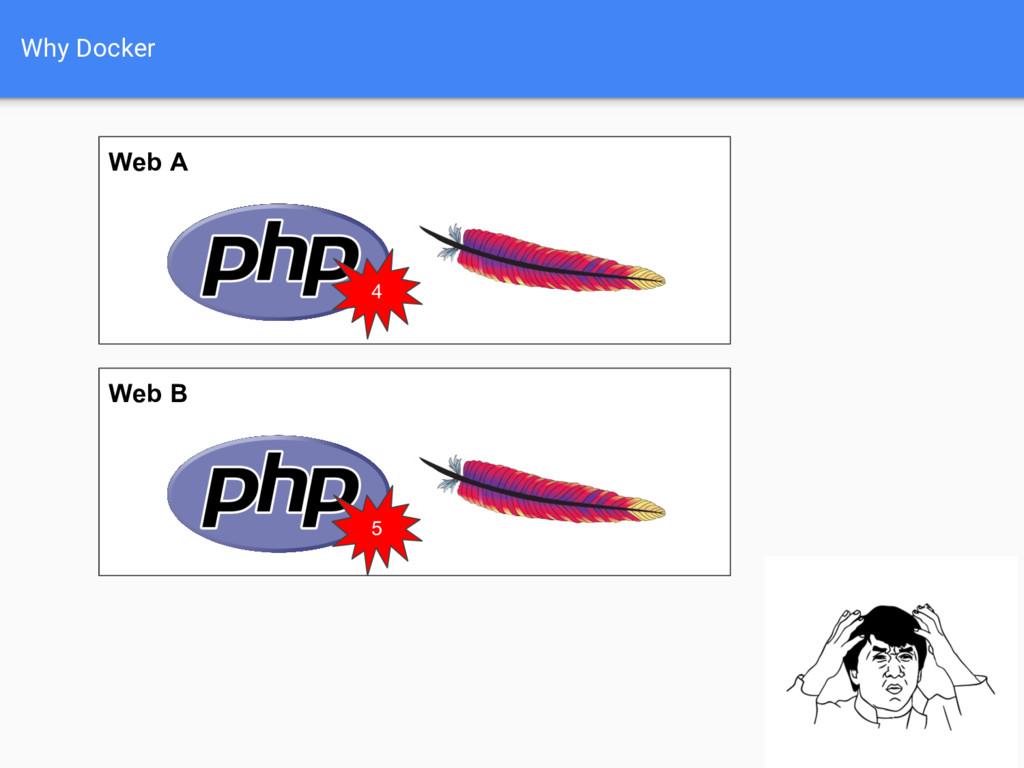 Web A Why Docker Web B 4 5