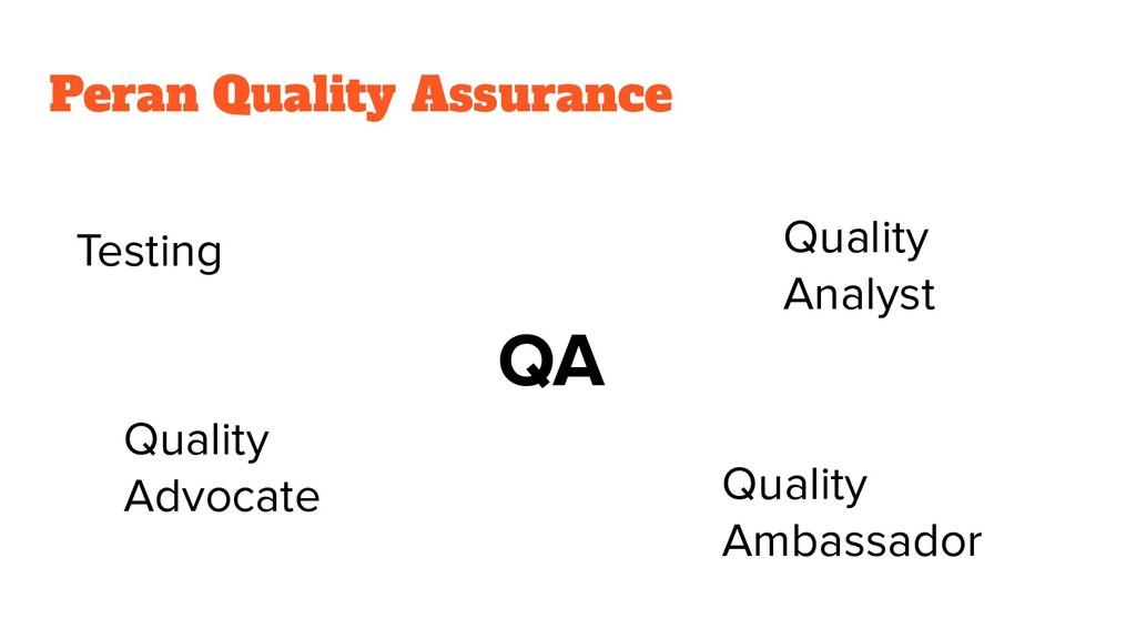 Peran Quality Assurance QA Testing Quality Anal...