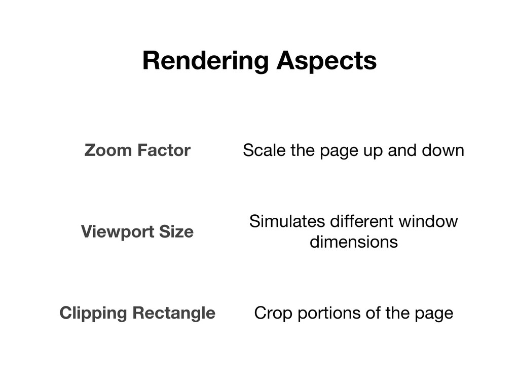 Rendering Aspects Zoom Factor Scale the page up...