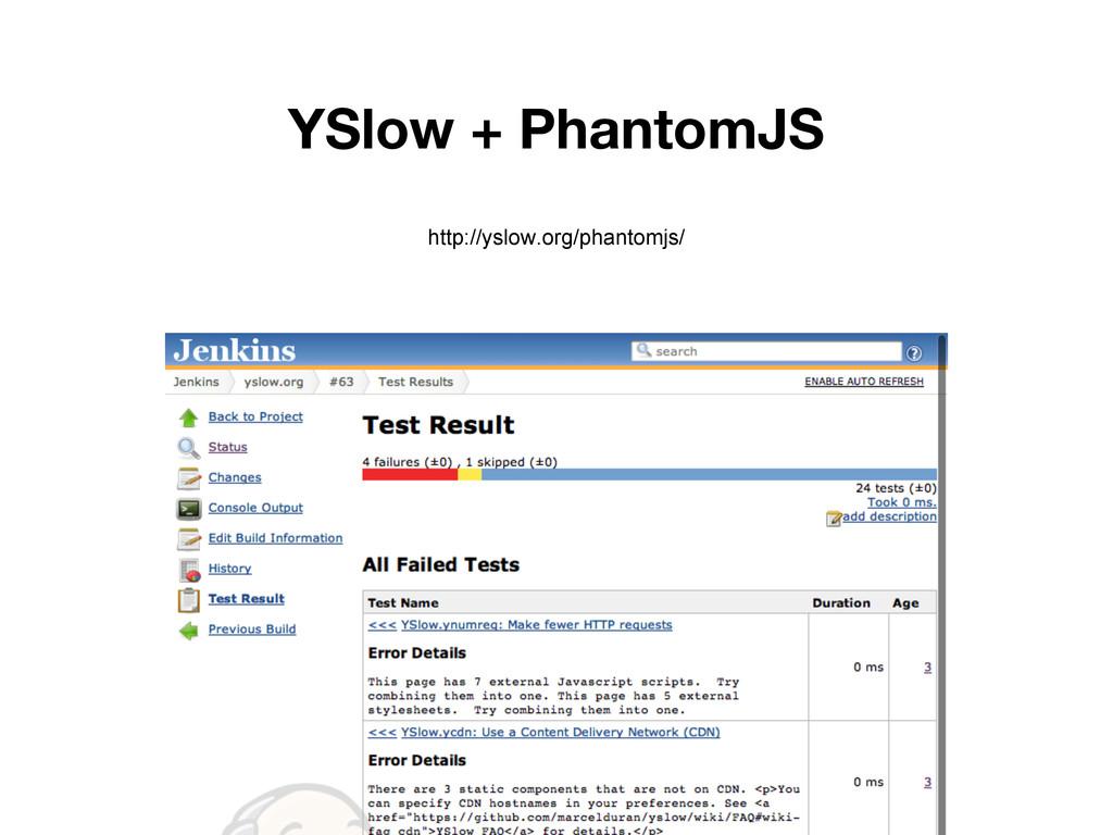 YSlow + PhantomJS http://yslow.org/phantomjs/