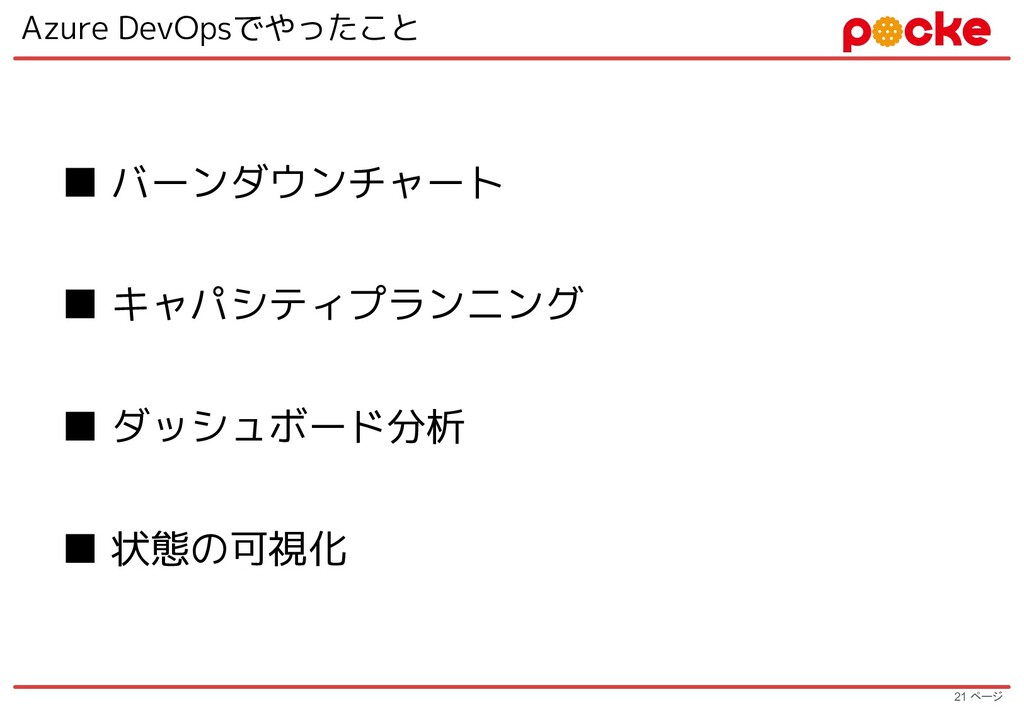 21 ページ Azure DevOpsでやったこと ■ バーンダウンチャート ■ キャパシティ...