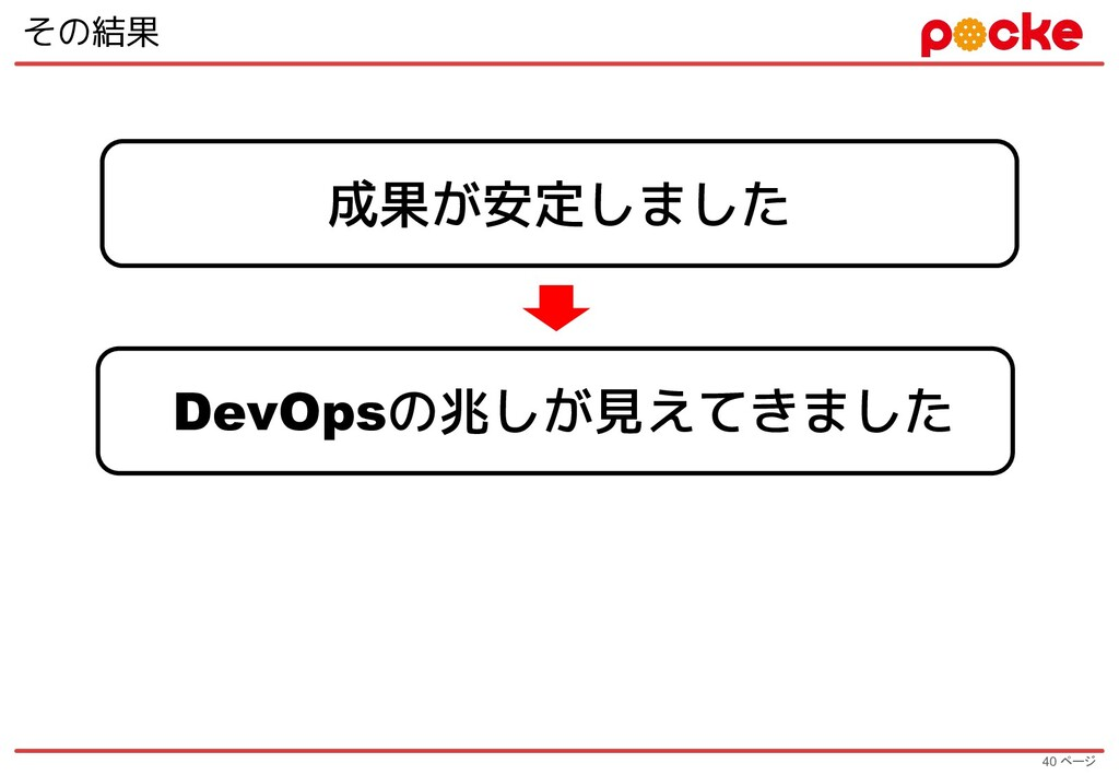40 ページ 成果が安定しました DevOpsの兆しが見えてきました その結果