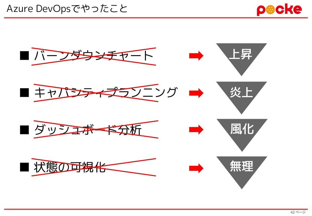 ■ バーンダウンチャート ■ キャパシティプランニング ■ ダッシュボード分析 ■ 状態の可視...