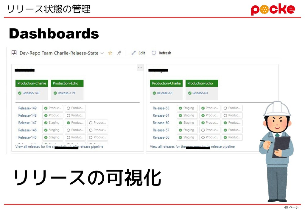 49 ページ リリース状態の管理 Dashboards リリースの可視化