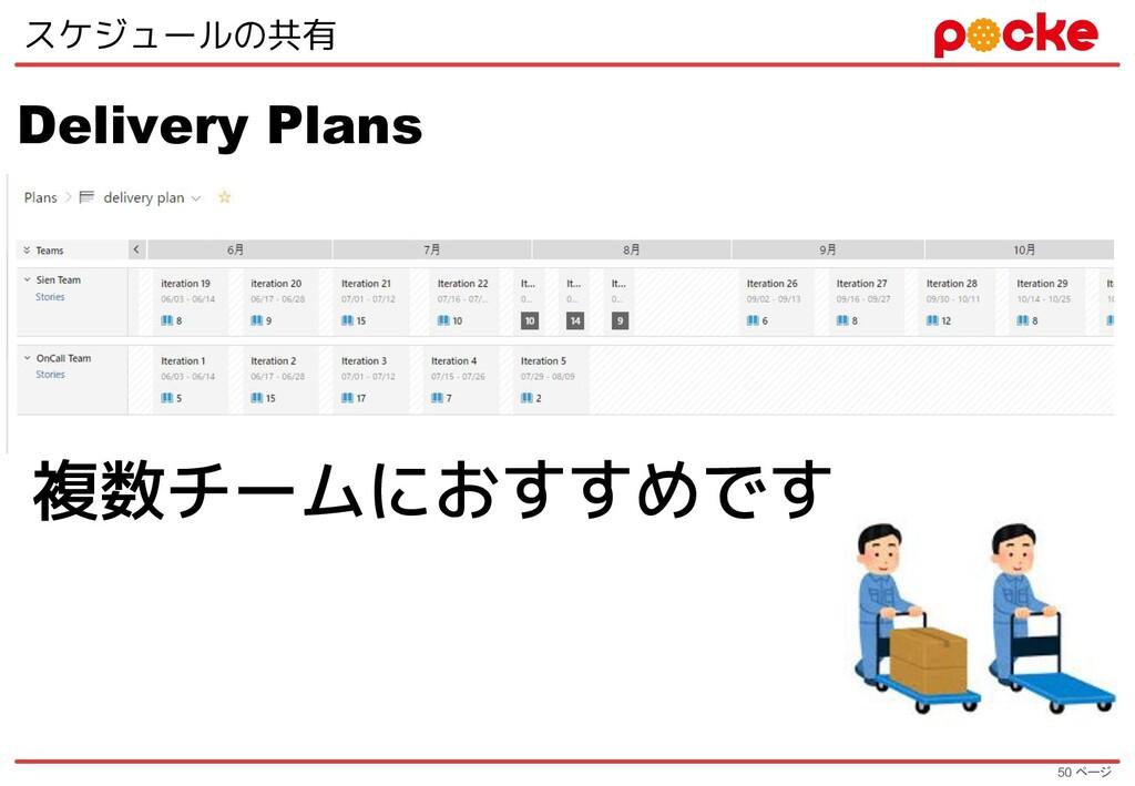 50 ページ スケジュールの共有 Delivery Plans 複数チームにおすすめです