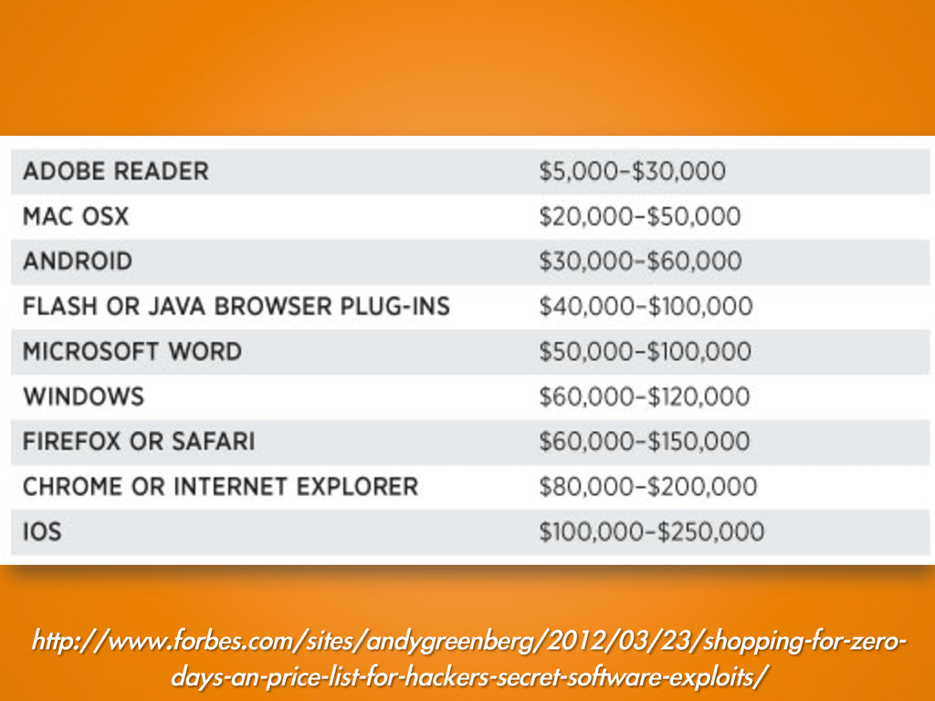 http://www.forbes.com/sites/andygreenberg/2012/...