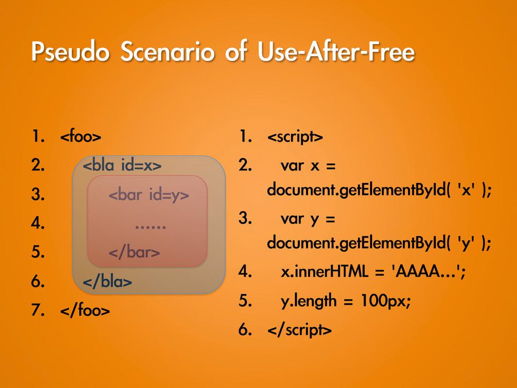 Pseudo Scenario of Use-After-Free  1. <fo...