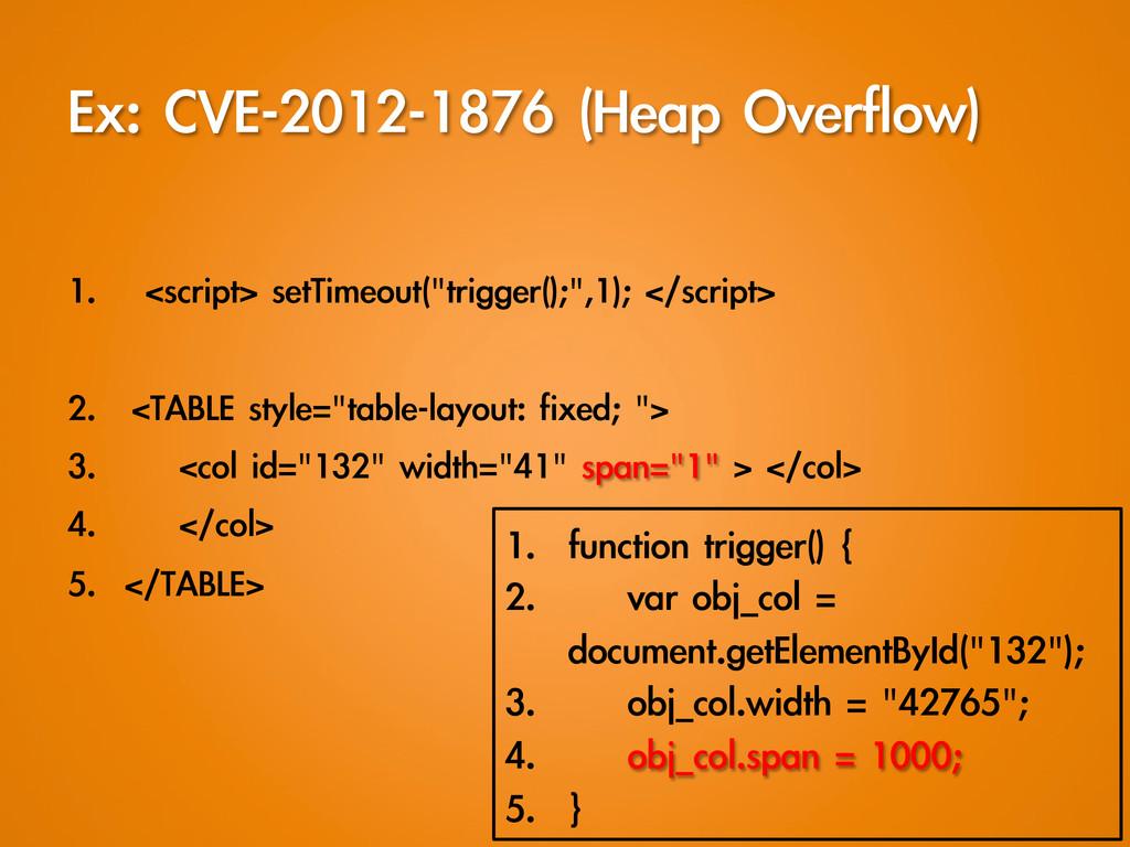 Ex: CVE-2012-1876 (Heap Overflow) 1.  <sc...