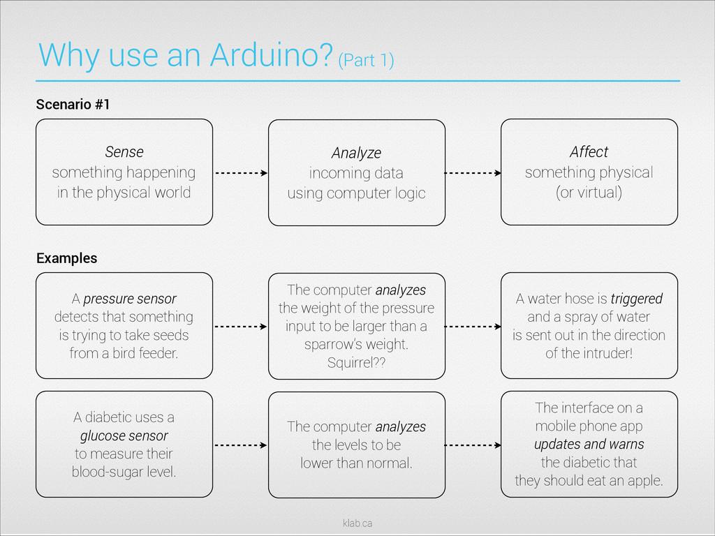klab.ca Why use an Arduino? (Part 1) Analyze in...