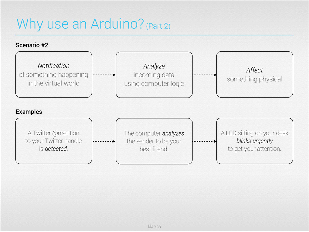 klab.ca Why use an Arduino? (Part 2) Affect som...