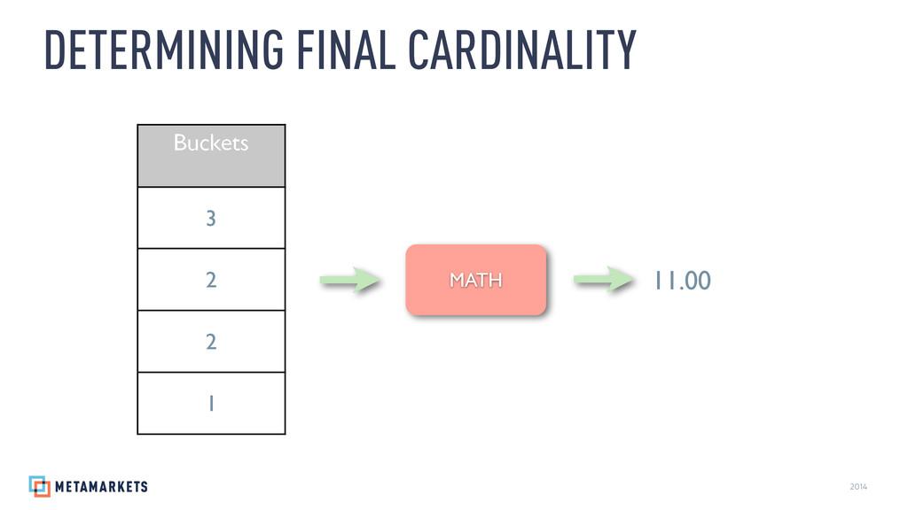 2014 DETERMINING FINAL CARDINALITY Buckets  3...