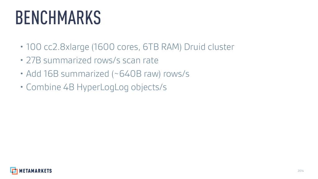 2014 • 100 cc2.8xlarge (1600 cores, 6TB RAM) Dr...