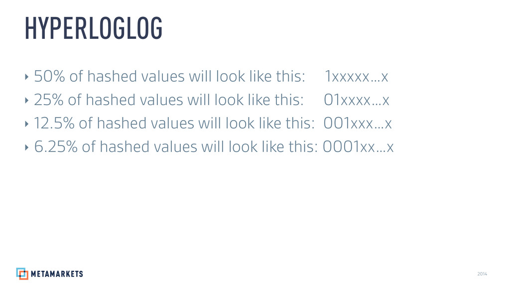 2014 ‣ 50% of hashed values will look like this...