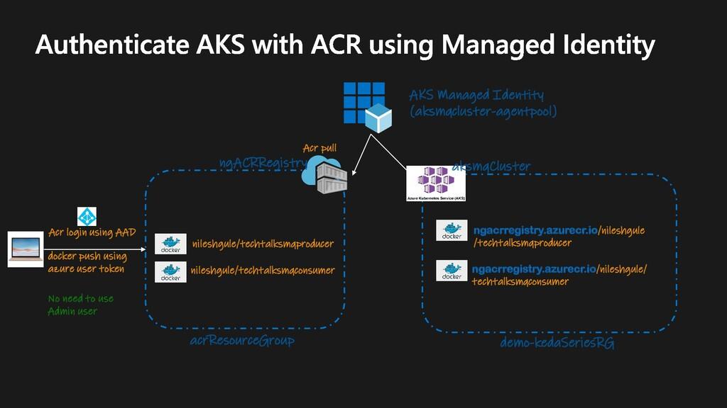 AKS Managed Identity (aksmqcluster-agentpool) n...