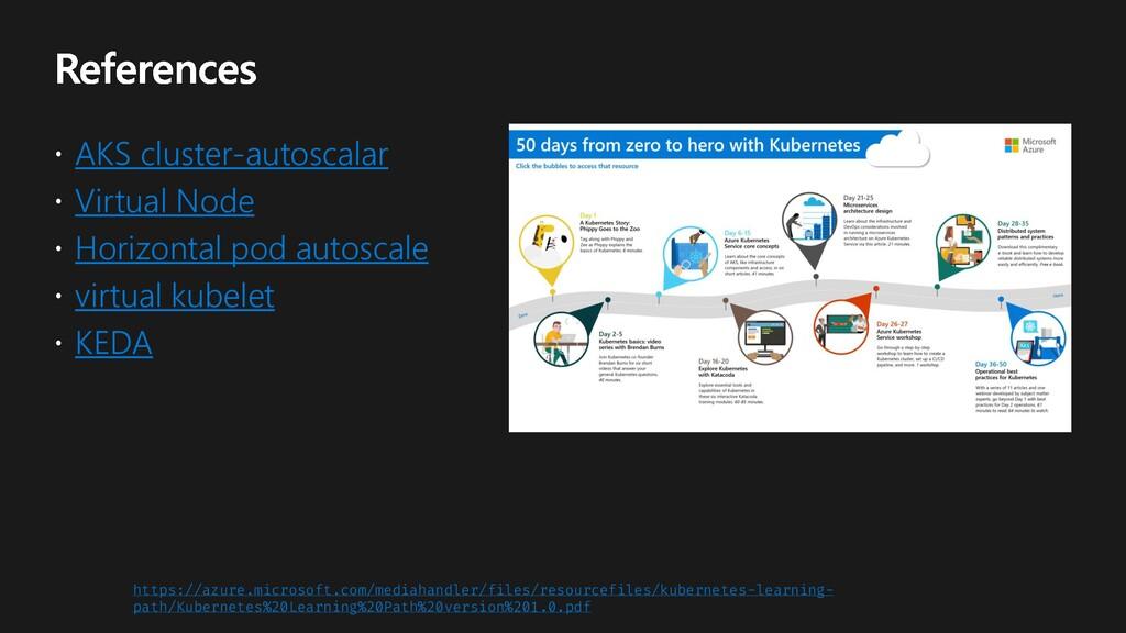 AKS cluster-autoscalar Virtual Node Horizontal ...