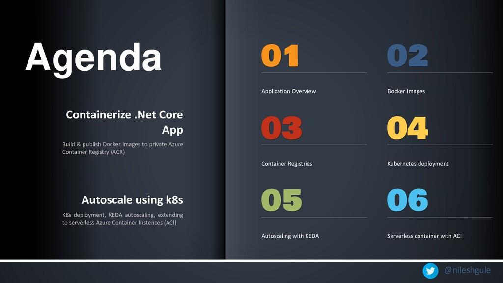 @nileshgule Containerize .Net Core App Build & ...