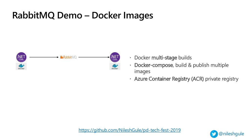 @nileshgule RabbitMQ Demo – Docker Images https...
