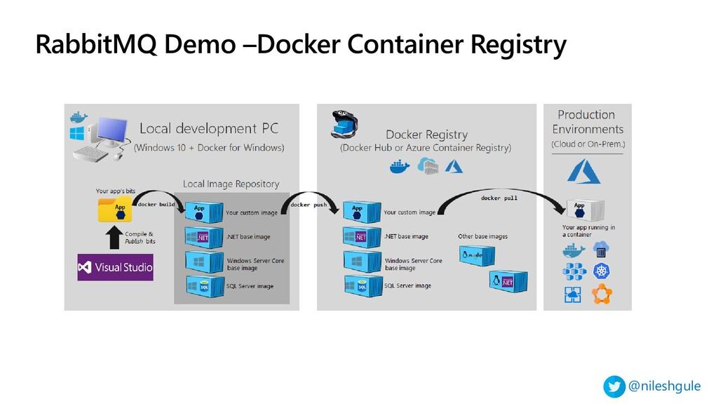 @nileshgule RabbitMQ Demo –Docker Container Reg...