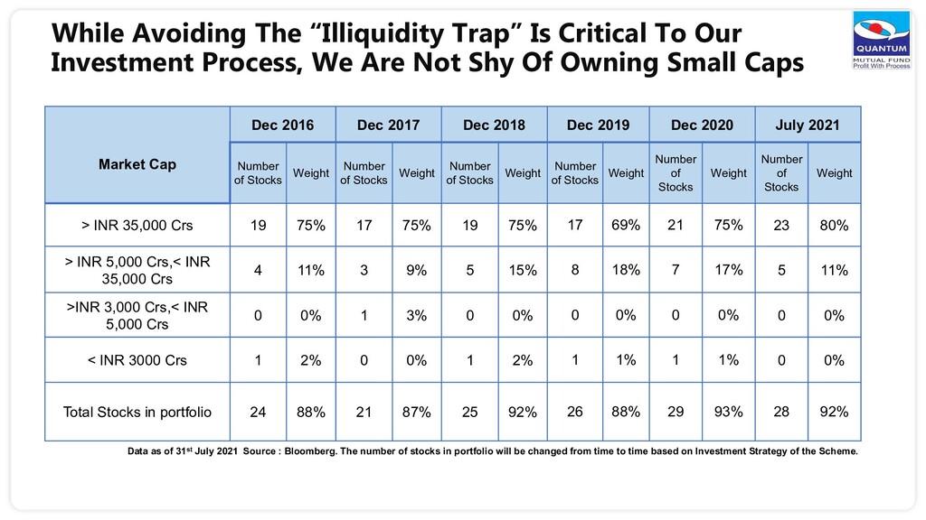 "While Avoiding The ""Illiquidity Trap"" Is Critic..."