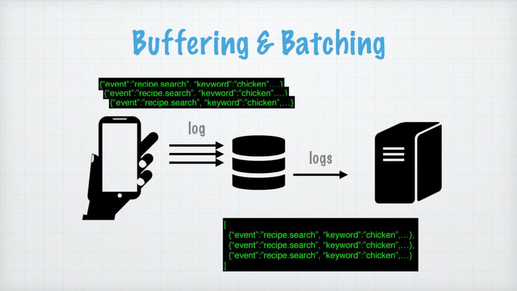 "Buffering & Batching log logs {""event"":""recipe...."