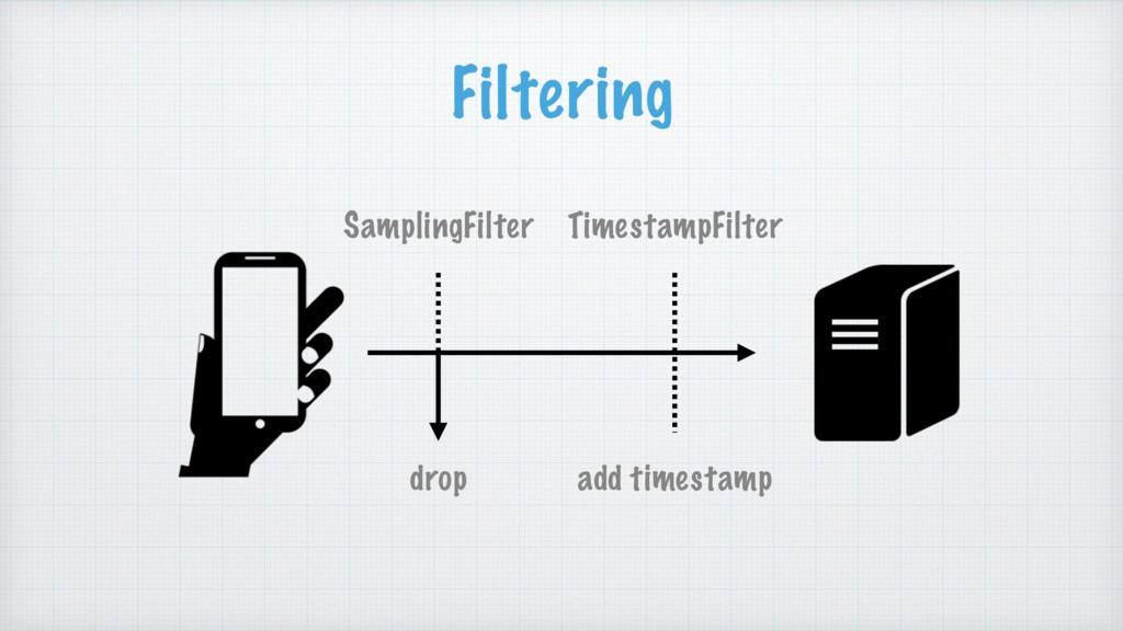 Filtering drop SamplingFilter TimestampFilter a...