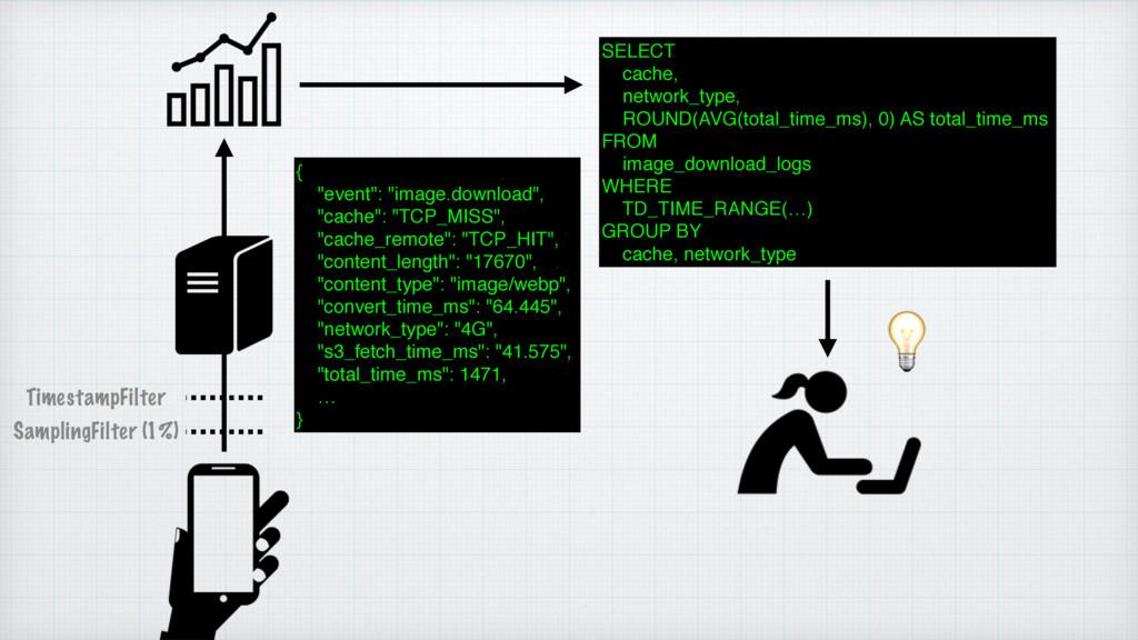 "{ ""event"": ""image.download"", ""cache"": ""TCP_MIS..."