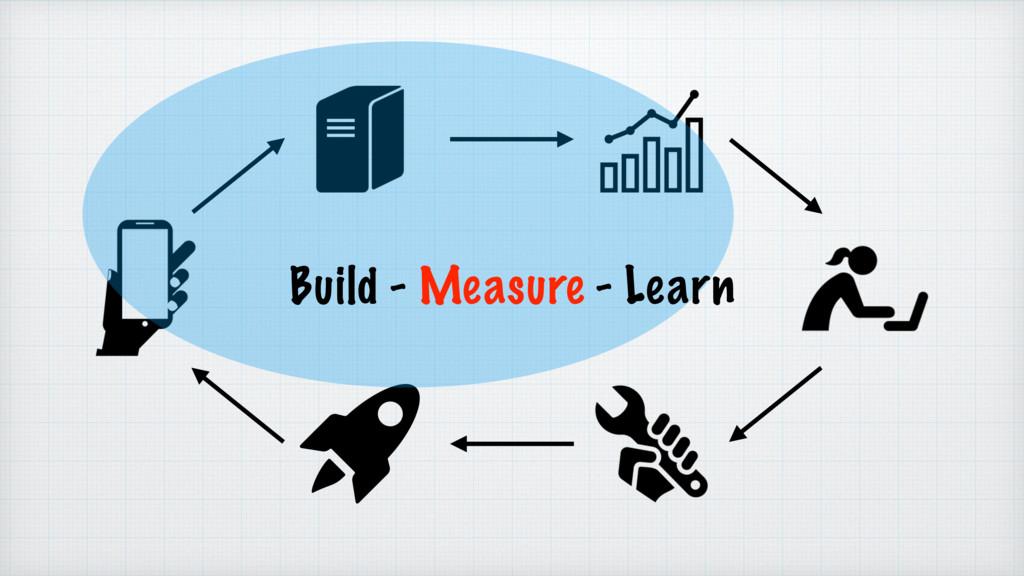Build - Measure - Learn