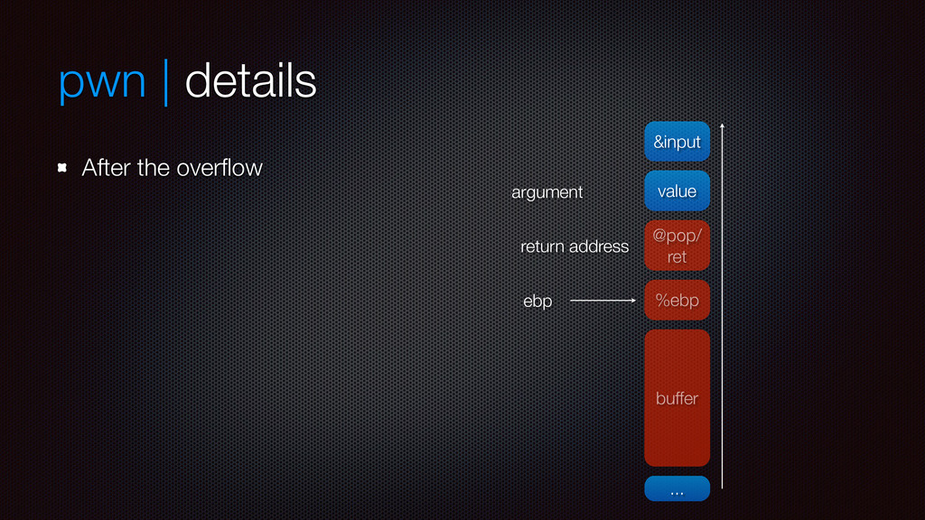 pwn | details value @pop/ ret %ebp buffer ... e...