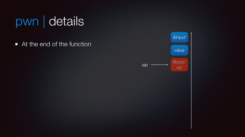 pwn | details At the end of the function value ...