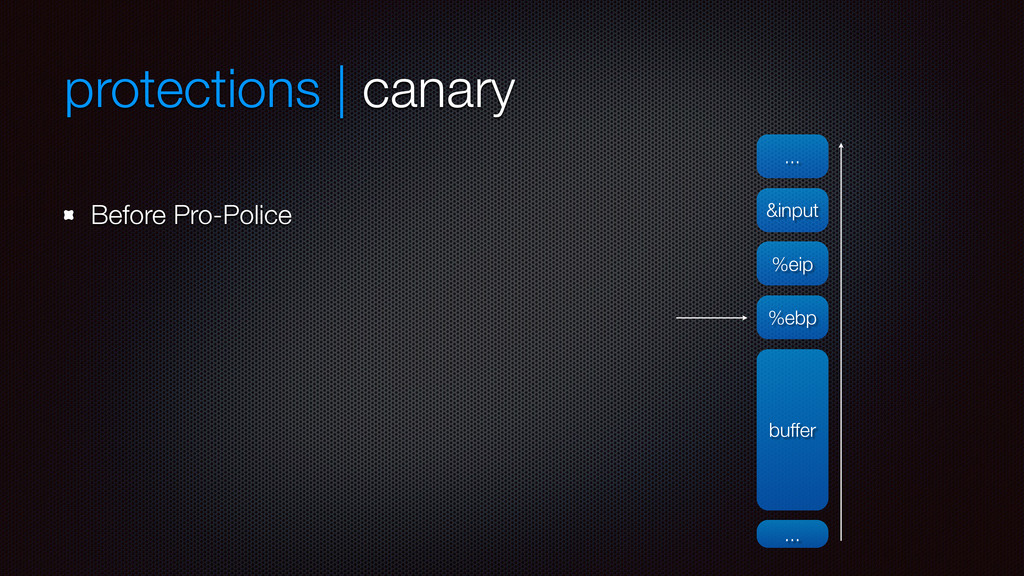 protections | canary Before Pro-Police ... &inp...