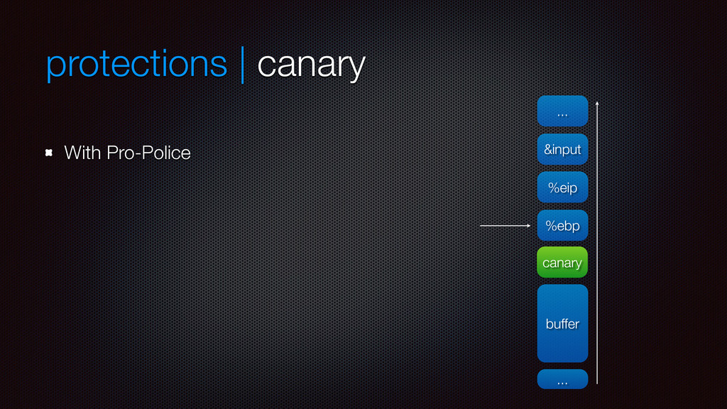 protections | canary With Pro-Police ... &input...