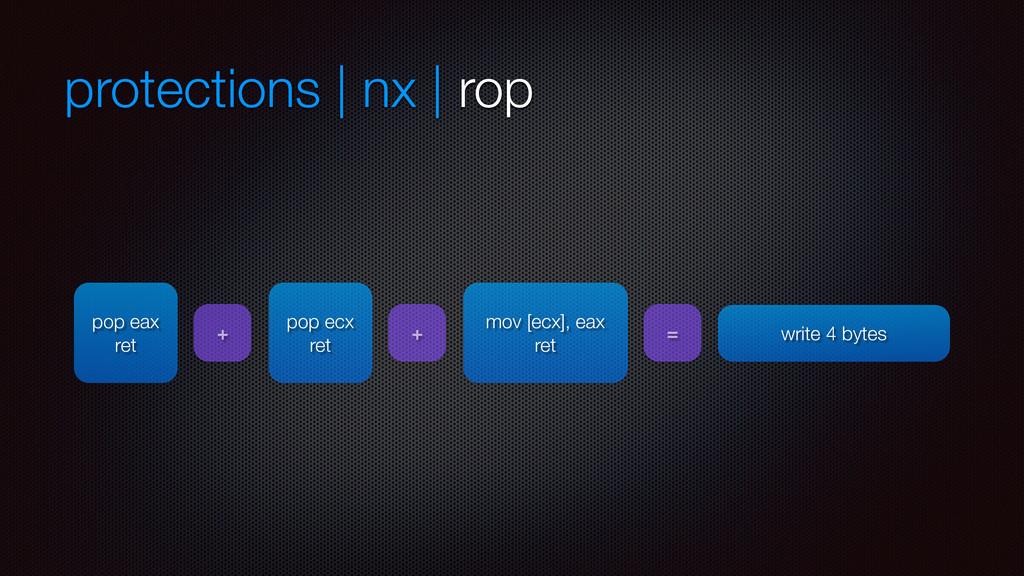 protections | nx | rop pop eax ret pop ecx ret ...