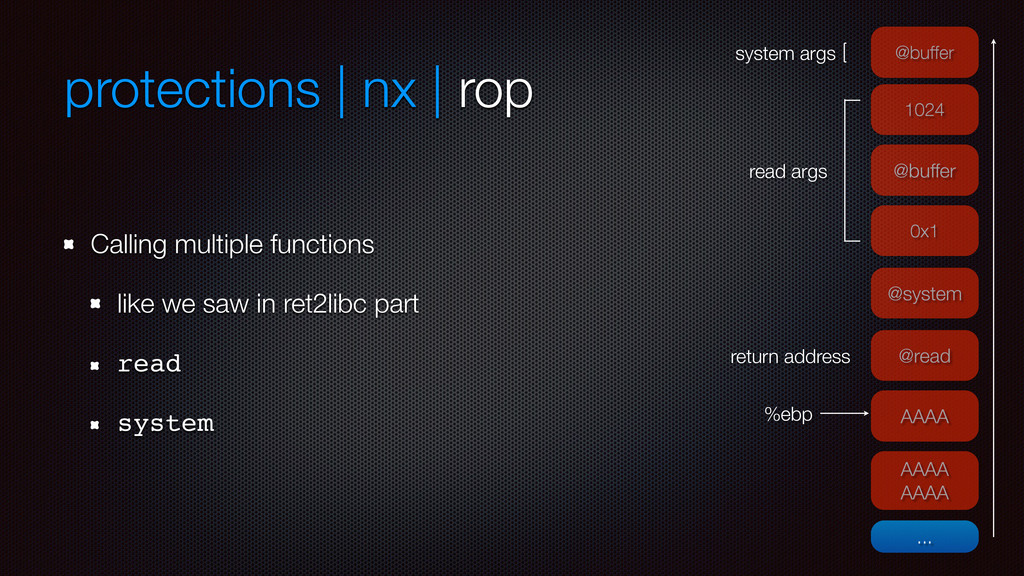 protections | nx | rop Calling multiple functio...