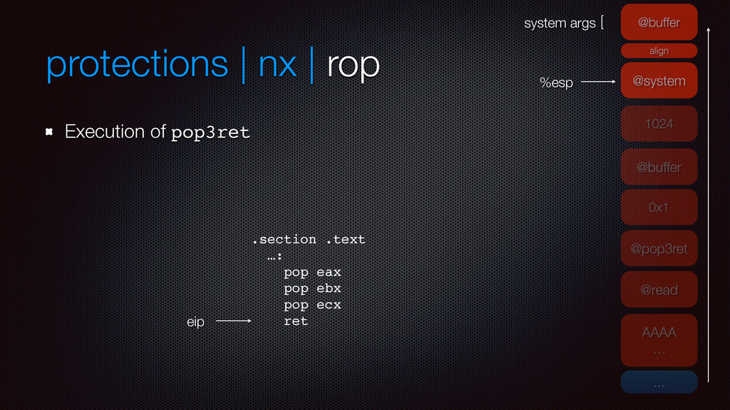 protections | nx | rop Execution of pop3ret @re...