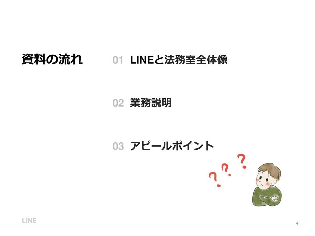 01 LINEと法務室全体像 02 業務説明 03 アピールポイント 4 資料の流れ
