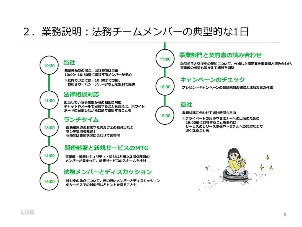 9 2.業務説明:法務チームメンバーの典型的な1日 出社 裁量労働制の場合、出社時間は自由 1...