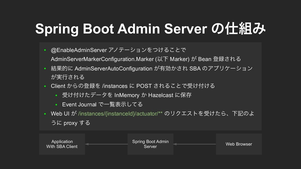 Spring Boot Admin Server ͷΈ Application With ...