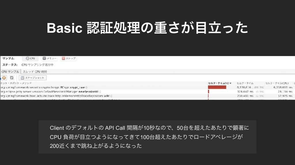 Basic ূॲཧͷॏཱ͕ͬͨ͞ Client ͷσϑΥϧτͷ API Call ִ͕ؒ1...