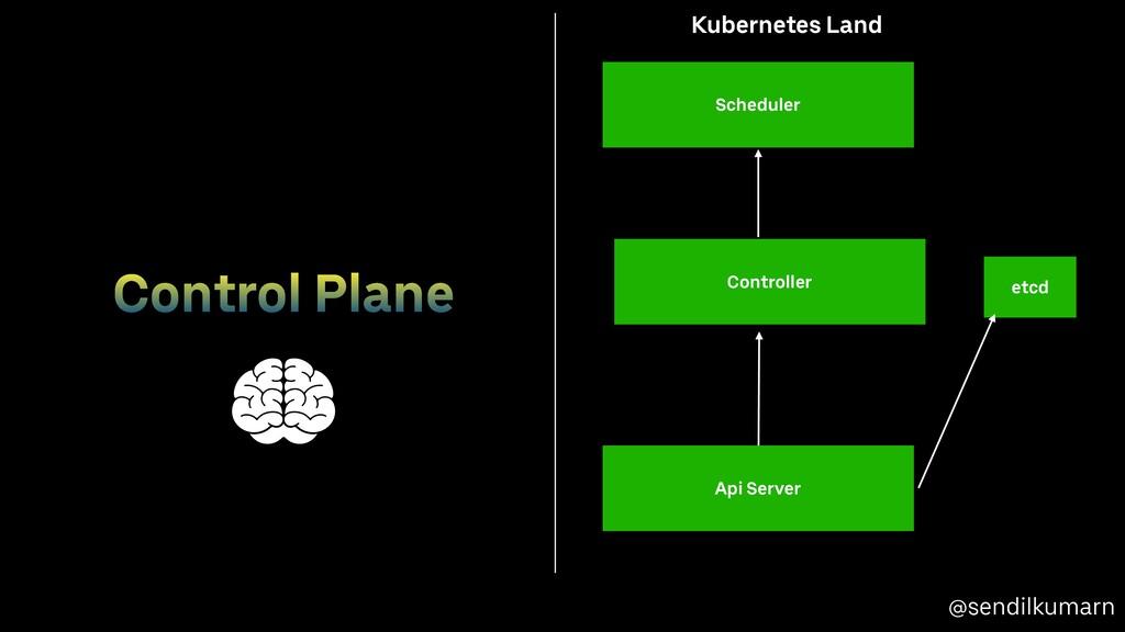 @sendilkumarn Api Server etcd Scheduler Control...