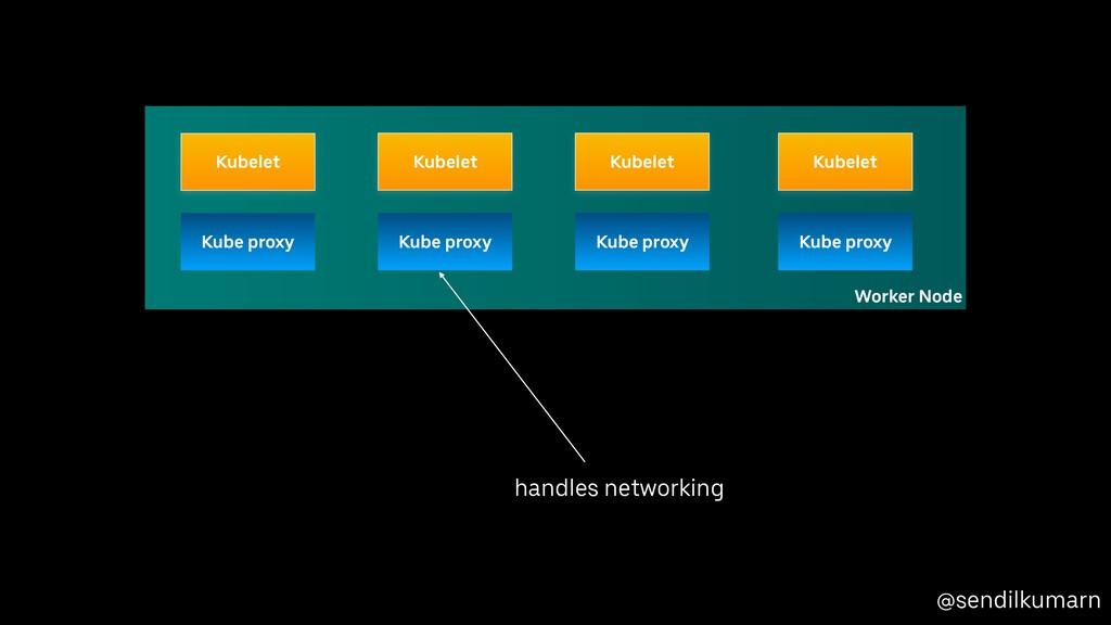 @sendilkumarn handles networking Worker Node Ku...