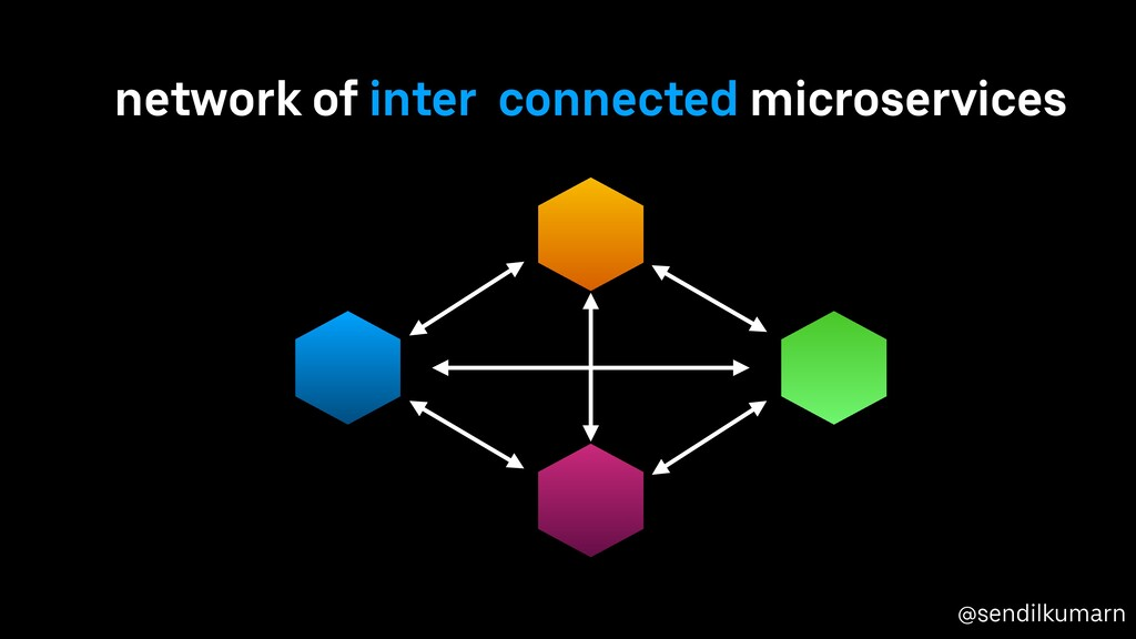 @sendilkumarn network of inter connected micros...