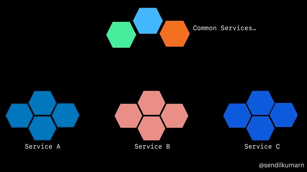 @sendilkumarn Service A Service B Service C Com...