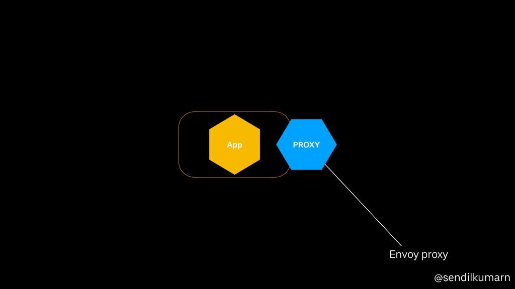 @sendilkumarn App PROXY Envoy proxy