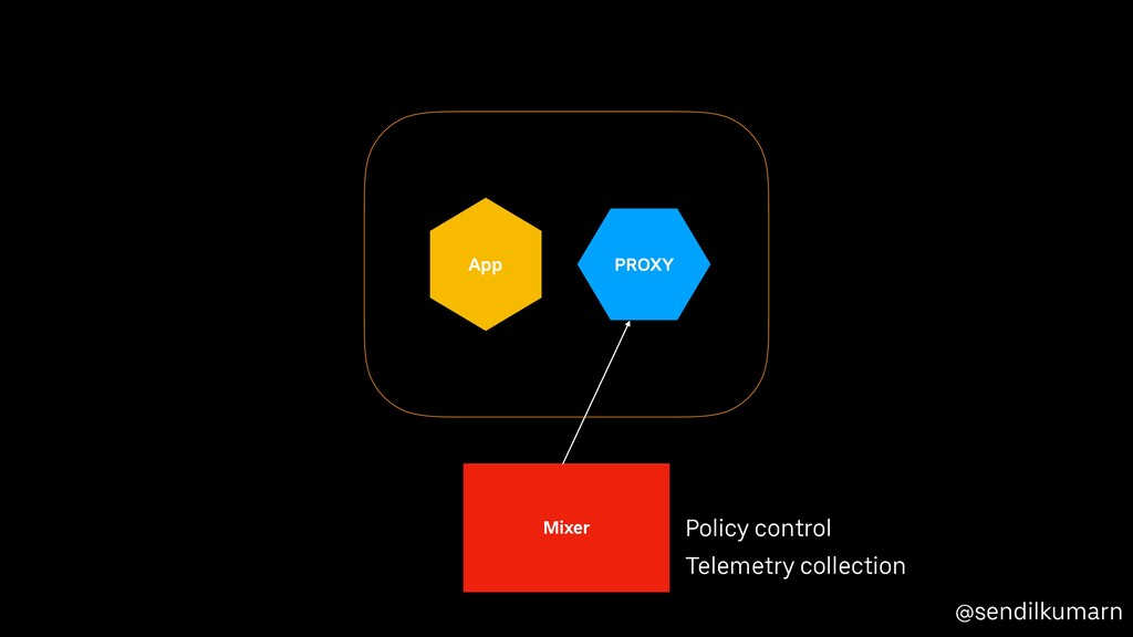 @sendilkumarn App PROXY Mixer Policy control Te...
