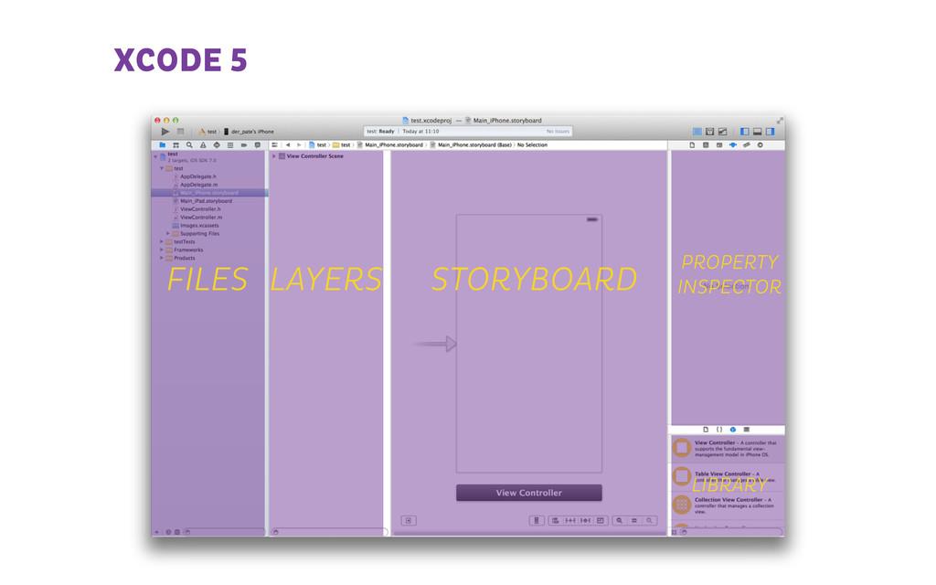 STORYBOARD LAYERS FILES PROPERTY INSPECTOR LIBR...