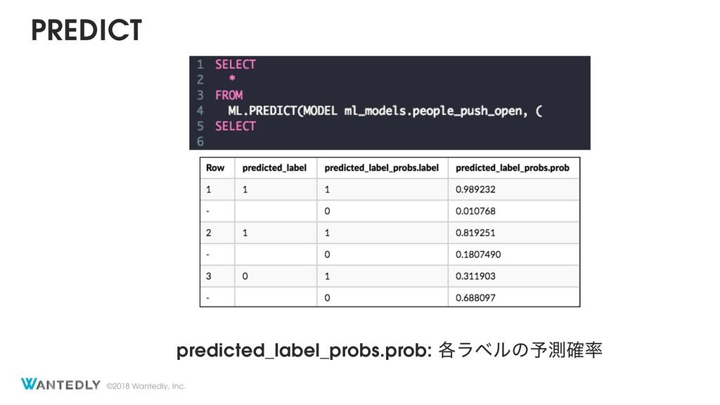 ©2018 Wantedly, Inc. PREDICT predicted_label_pr...