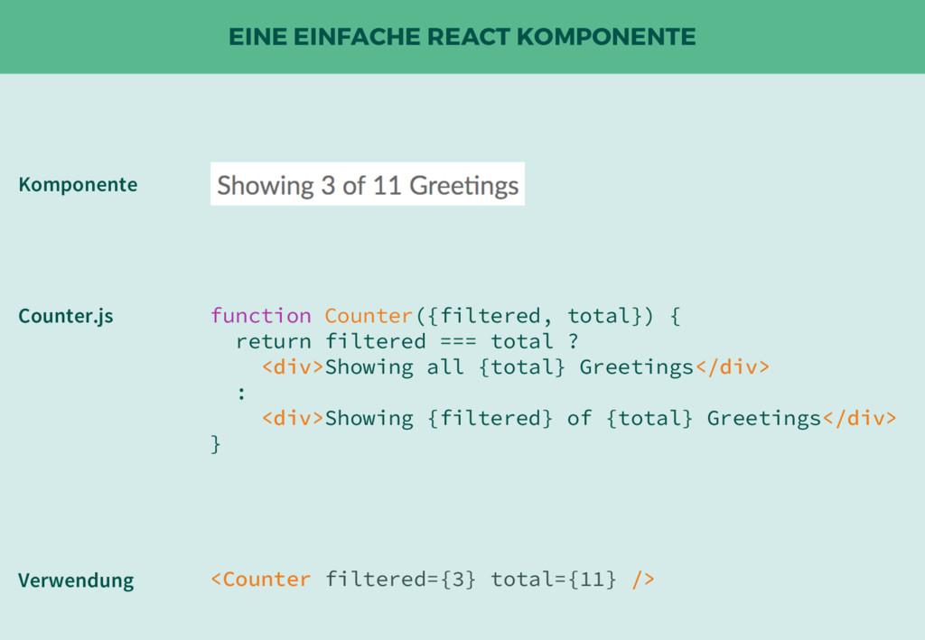 EINE EINFACHE REACT KOMPONENTE Komponente Verwe...